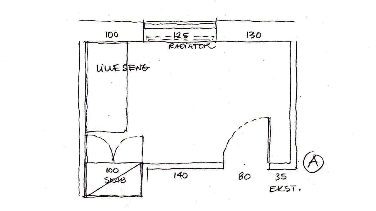 indretningstips ombygning plan a