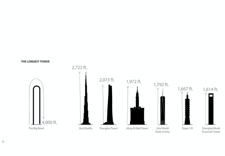 Den længste bygning i verden