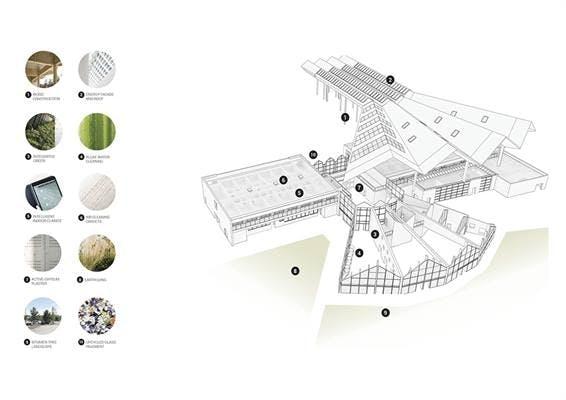 Nomineret: Green Solution House