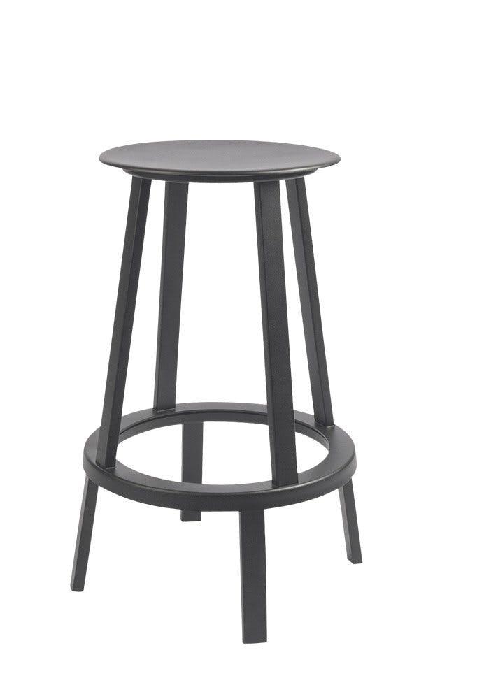 Revolver stool