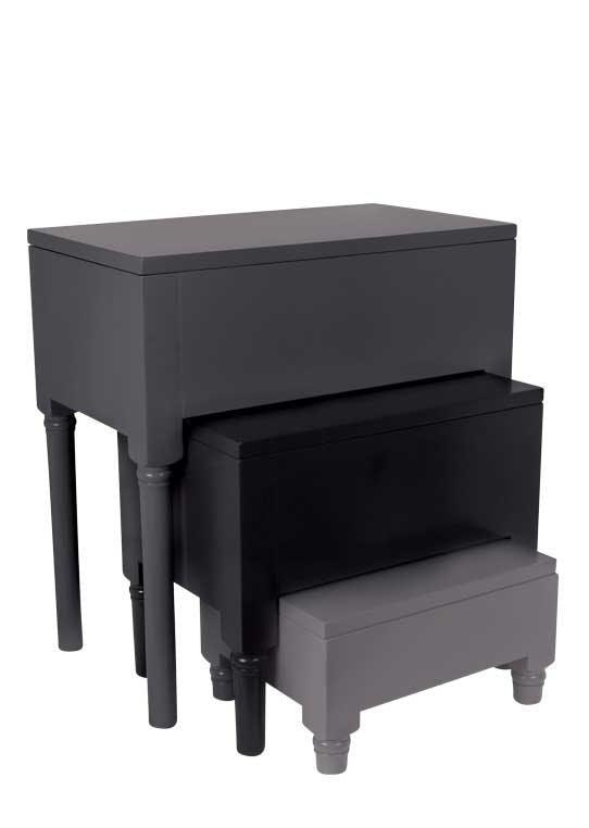 Borde/konsoller, Nesting Table