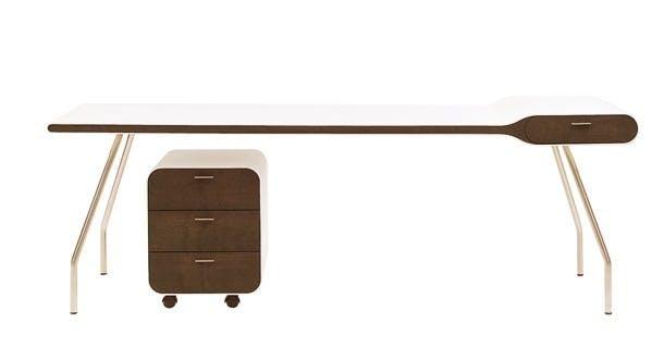 Skrivebordet I-con desk