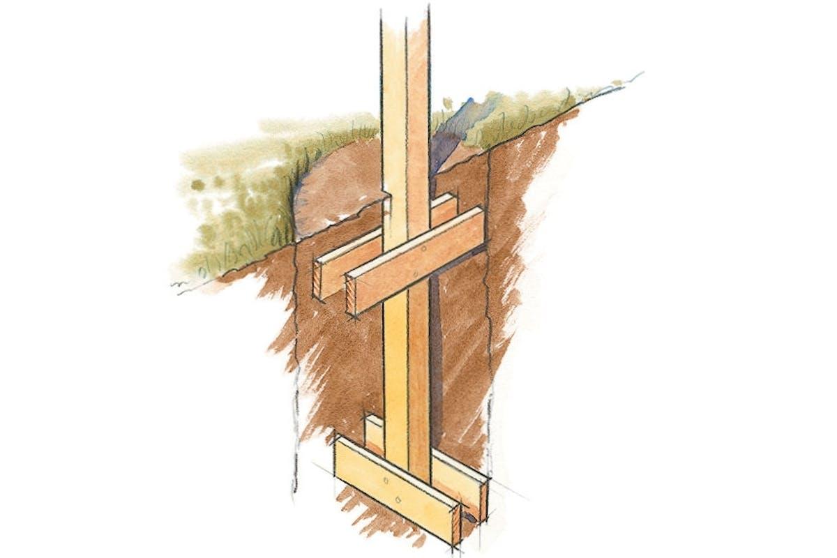 Stolper: Så sätter du stabila stolpar | Gör Det Själv