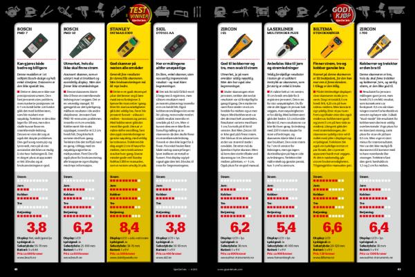 Das Test- und Vergleichsportal von BILD.de präsentiert Ihnen die besten Leitungssucher.