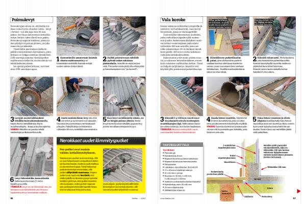 Betonilattia kylpyhuoneeseen: Näytämme, miten helppoa se on. Samalla voit valaa betoniin lattialämmityksen.
