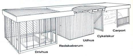 Meget Carport med skur drivhus og udhus | Gør Det Selv JQ19
