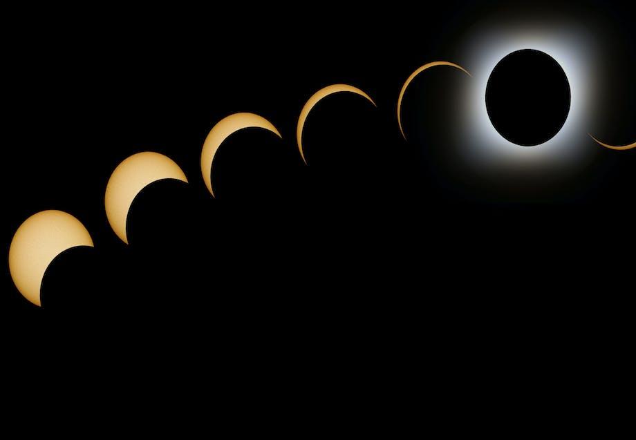 Hvad er hel eller delvis solformørkelse?
