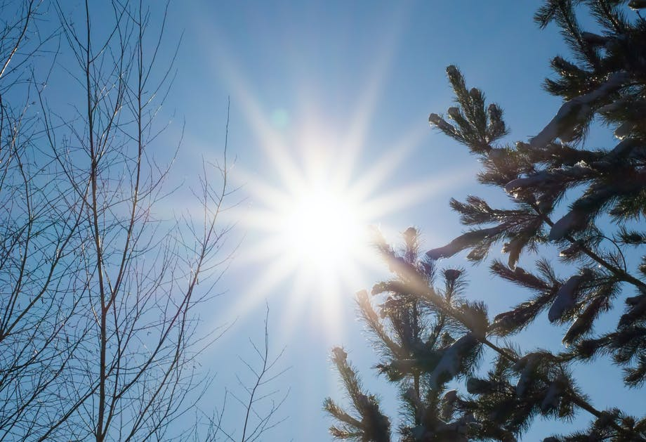 De zon tijdens de zonnewende