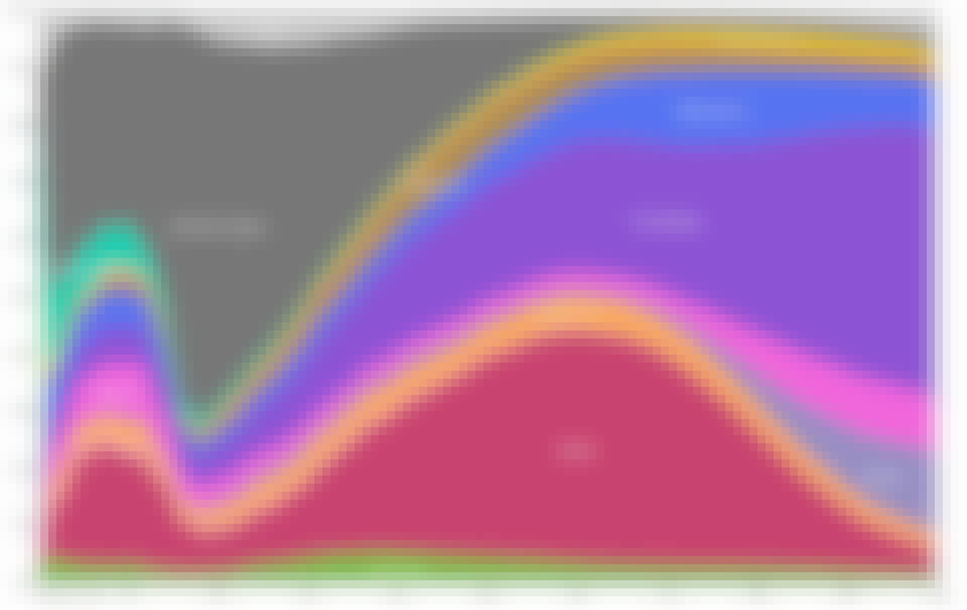 Death Chart 2