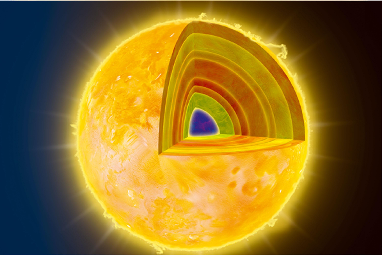 vad är en sol