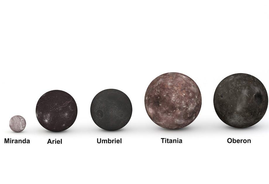 De manen van Uranus