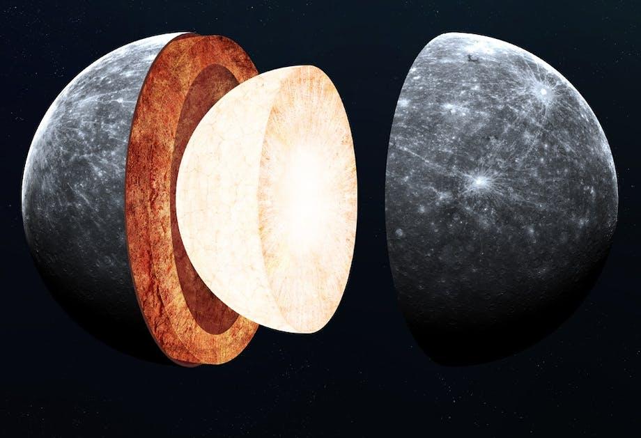 Opbouw planeet Mercurius