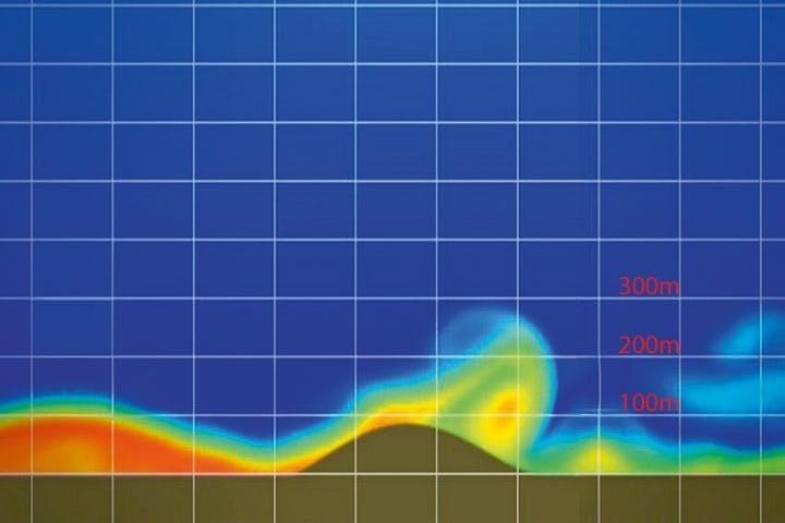 giant waves pacific ocean