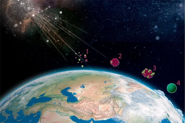 CERN's CLOUD experiment