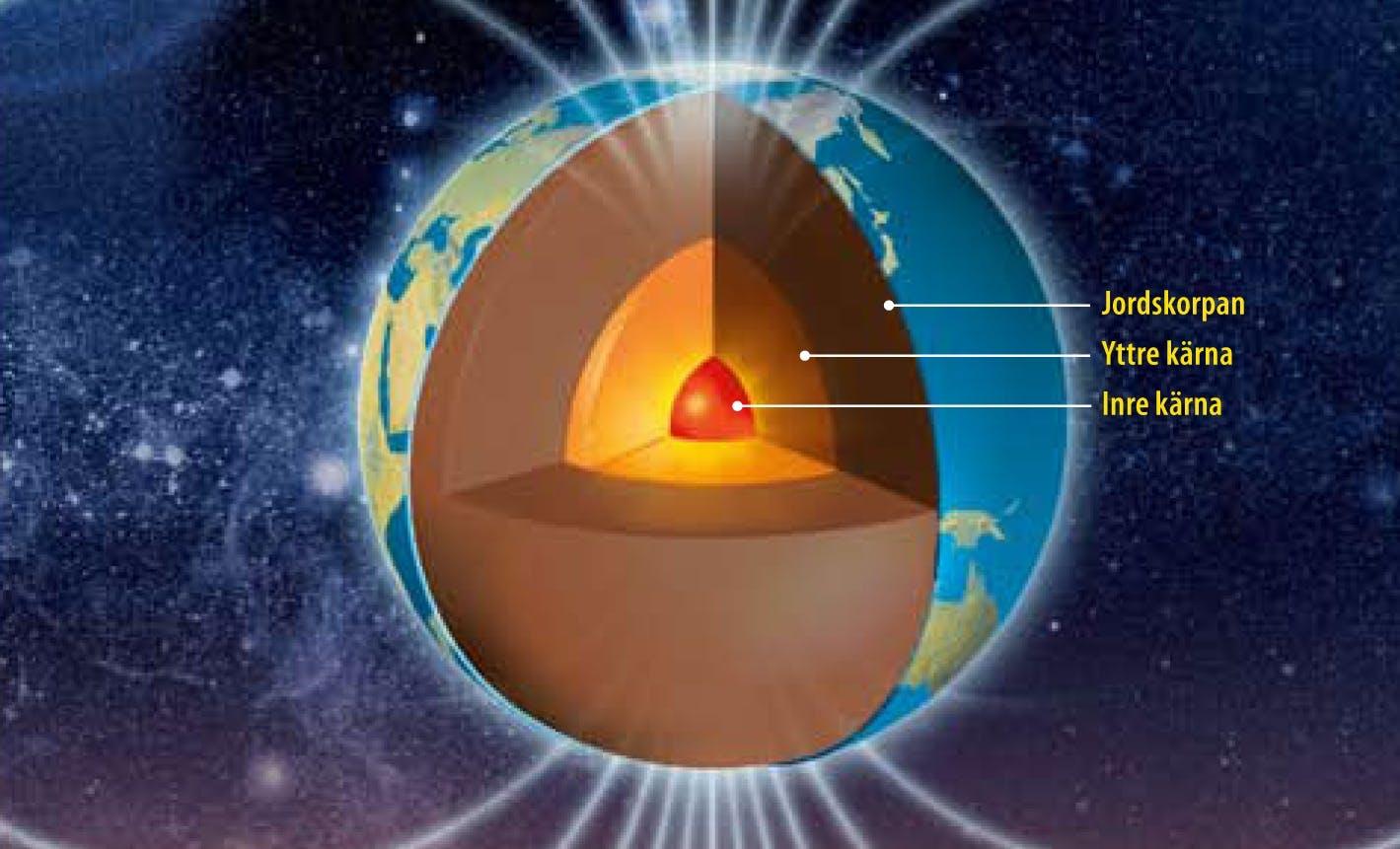 Magnetic Earth SE