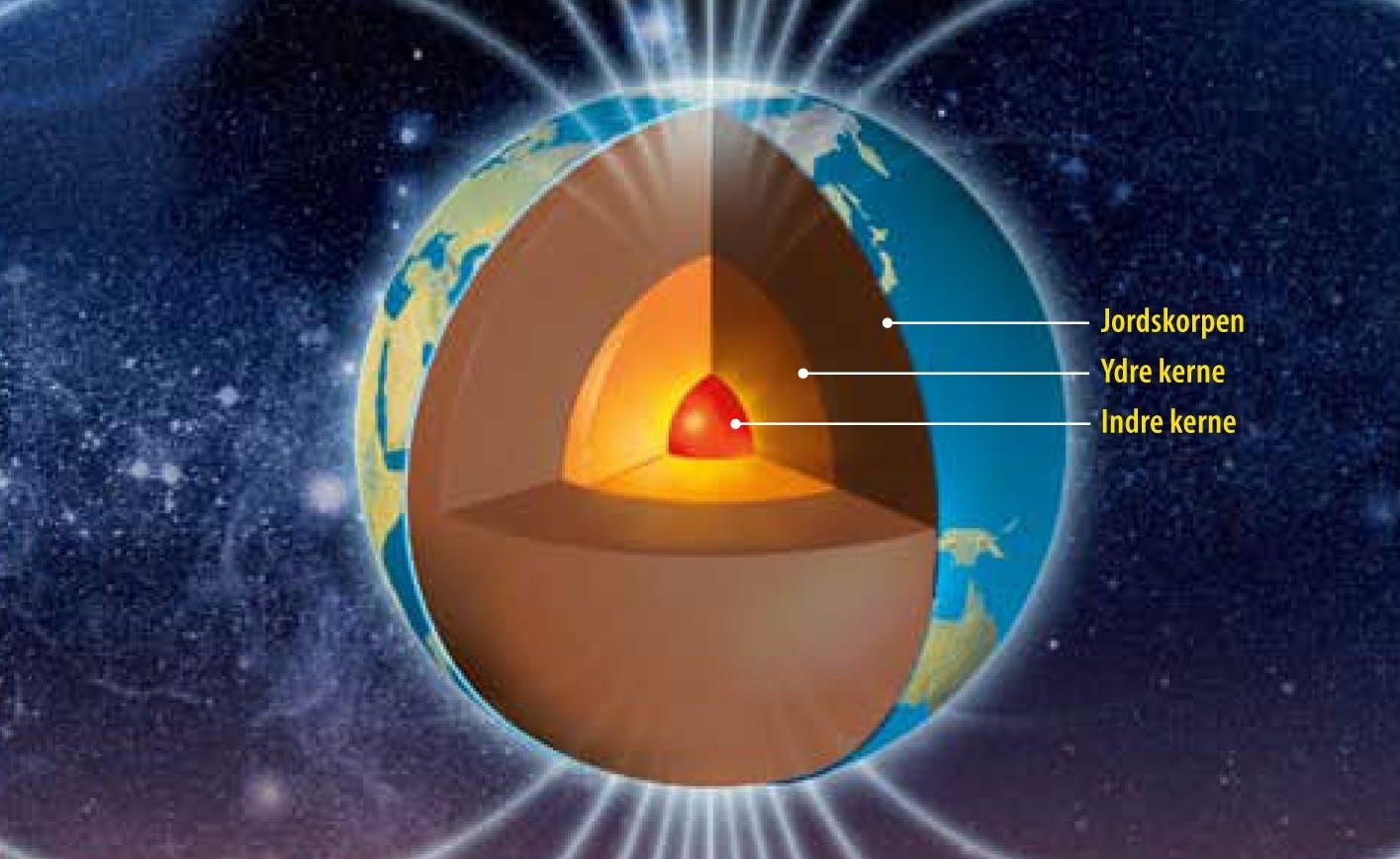 Magnetic earth DK