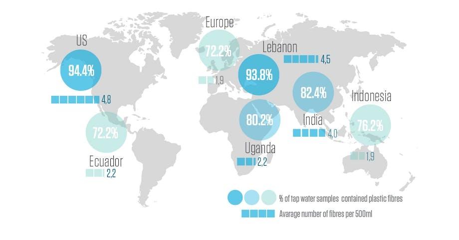 Plastic in het drinkwater wereldwijd