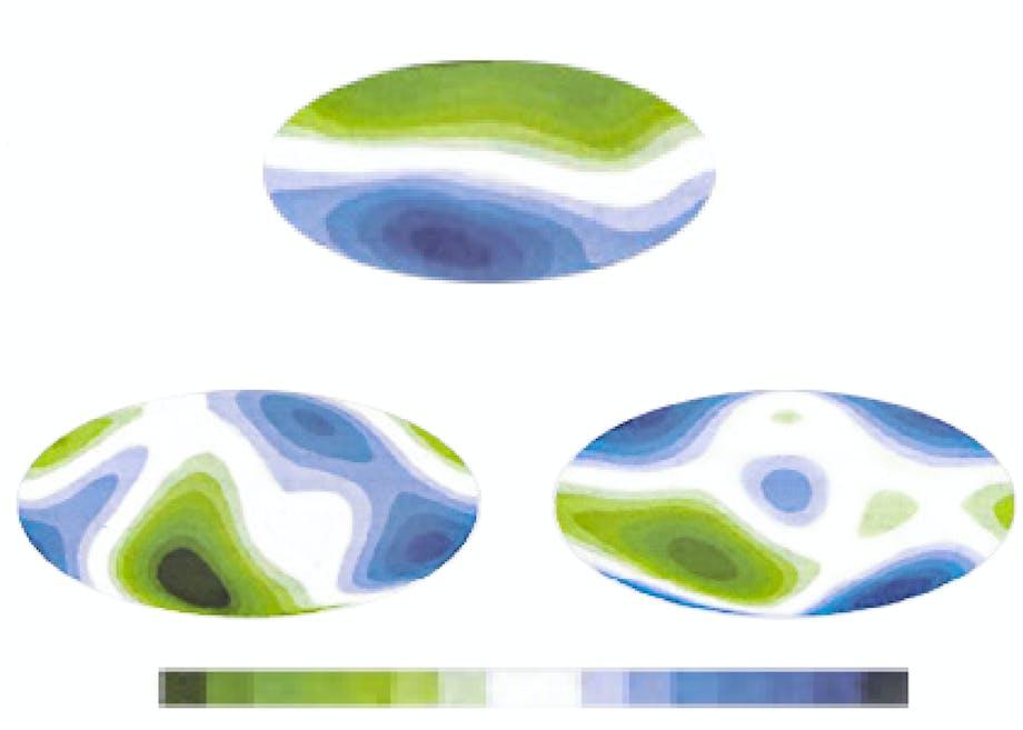Magnetfelter, Uranus, Neptun
