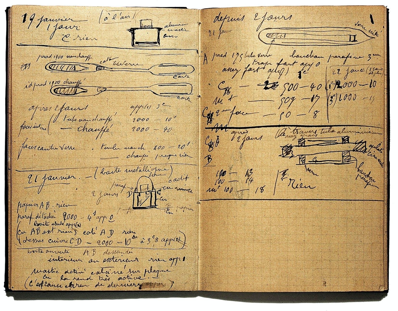 Marie Curies notesbog