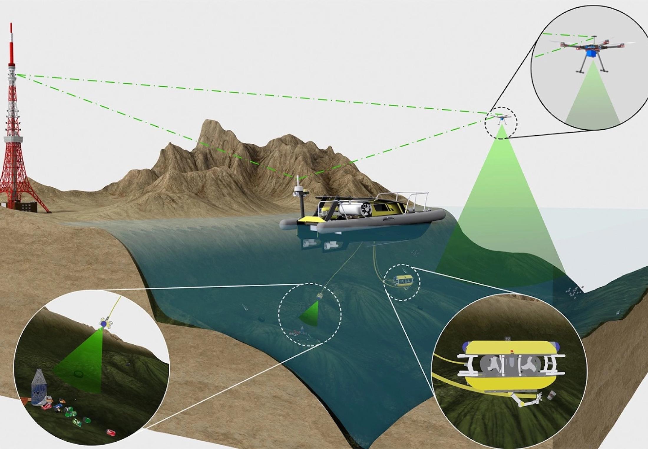 Intelligente droner støvsuger havet for plast | illvit.no
