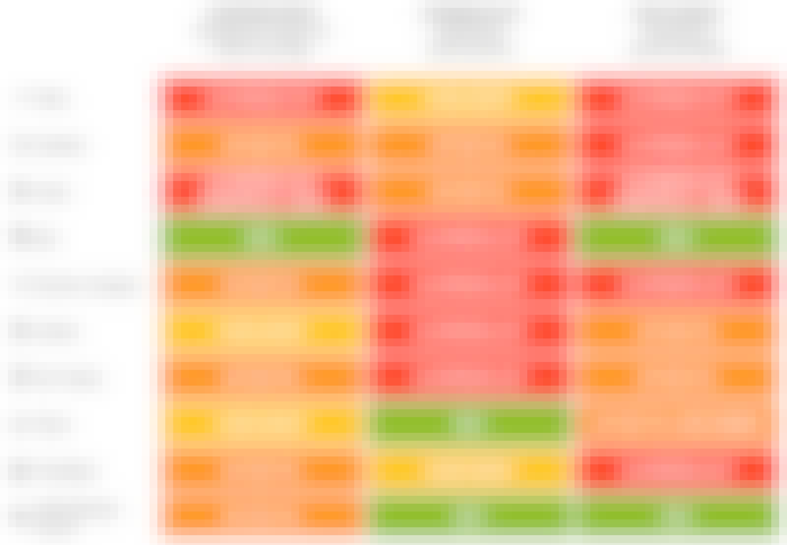 Oversigt over forskel på corona, forkølelse og influenza